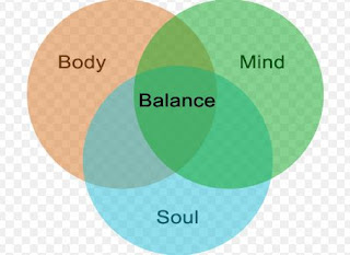 Coordination of body, mind and soul is necessary for health