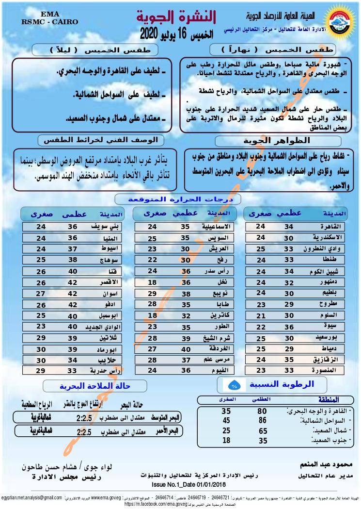 اخبار طقس الخميس 16 يوليو 2020 النشرة الجوية فى مصر