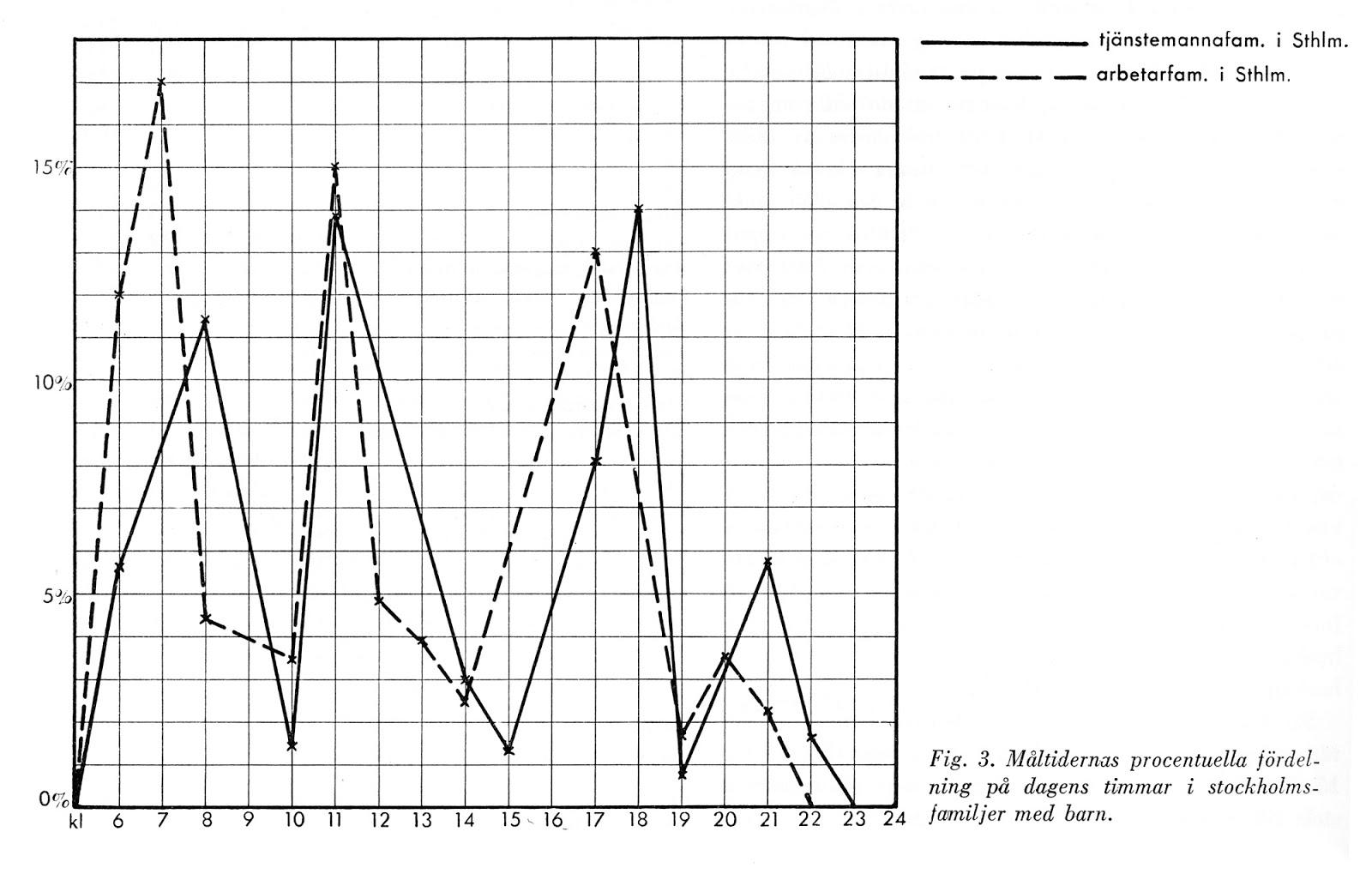 Representation 3 Diagram Hemmens Forskningsinstitut