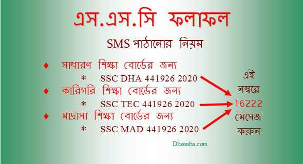How to get SSC Result 2020 through mobile SMS?