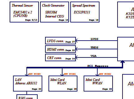 Lenovo Ideapad S100_Bitland_BM5080_Rev1.2 Schematic