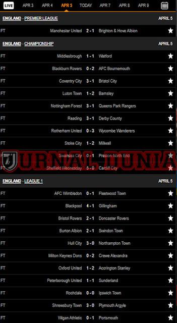 Hasil Pertandingan Sepakbola Tadi Malam,Senin Tanggal 05 - 06 April 2021