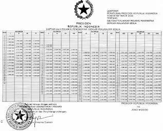 01/01/2021· gaji dan tunjangan pppk golongan i,ii,iii,iv, penganti rekrutmen cpns guru daftar gaji pppk berdasarkan perpres no. Daftar Besaran Gaji PPPK atau P3K Berdasarkan Golongan ...