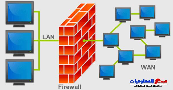 جدار الحماية - Firewalls