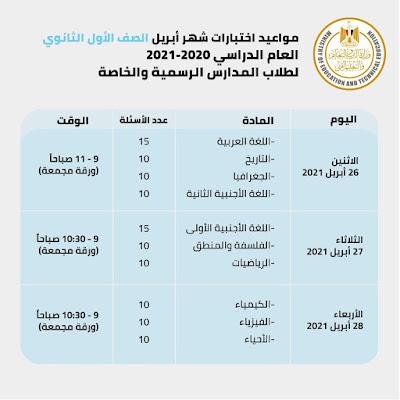 وزير التعليم يكشف مصير الطالب المصاب بكورونا من امتحانات أبريل - جداول الامتحانات - اجيال الاندلس