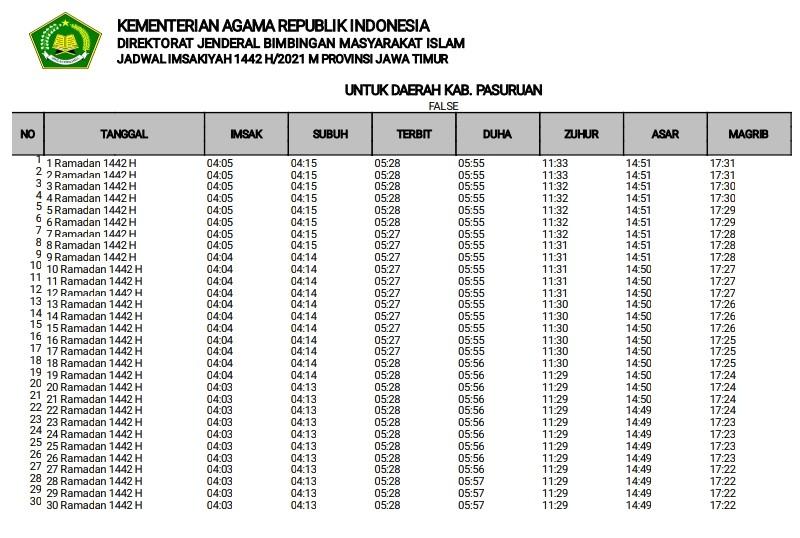 Jadwal Imsakiyah Ramadhan 2021 untuk Kabupaten Pasuruan Format Pdf