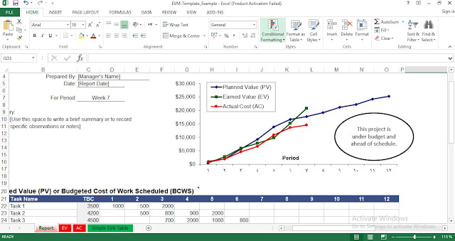 EVM Excel Template - Free Download