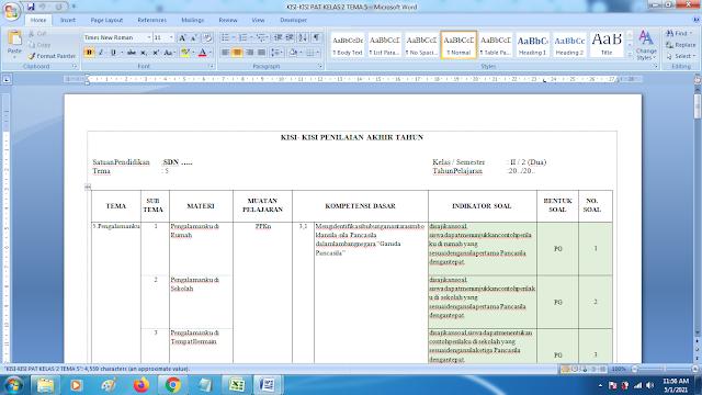 Kisi Kisi Soal PAT Tema 5 Kelas 2 Semester 2 Kurikulum 2013 Revisi Terbaru