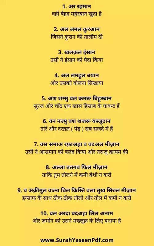 Surah-Rahman-Hindi-Images
