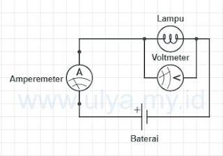 Gambar Pemasangan Voltmeter & Amperemeter Rangkaian Listrik
