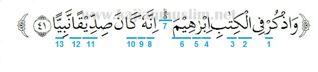 Hukum Tajwid Surat Maryam Ayat 41