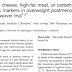 Dietas com queijo com alto teor de gordura, carne com alto teor de gordura ou carboidrato em marcadores de risco cardiovascular
