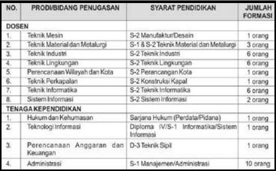 JOB VACANCY DOSEN ITK, JOB SEEKER KALIMANTAN