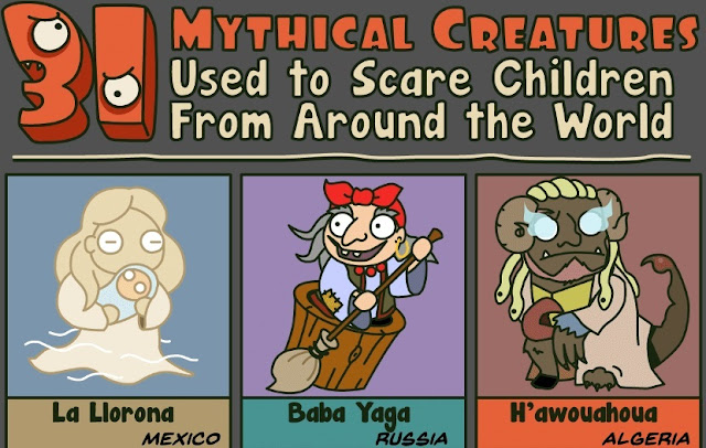 Mythical Creatures Used to Scare Children