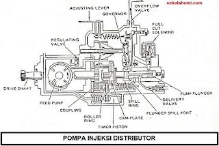 komponen pompa injeksi distributor