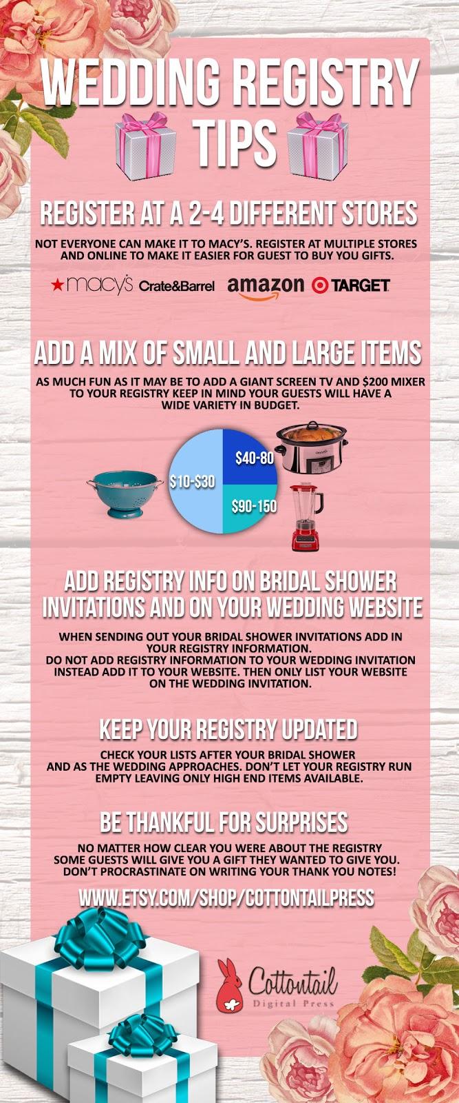 Cottontail Digital Press- Wedding Invitations