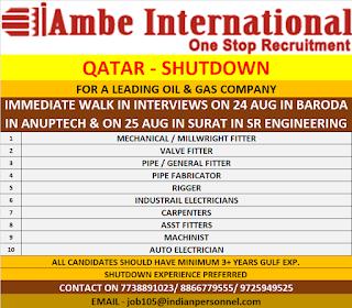 Qatar Oil & Gas Company