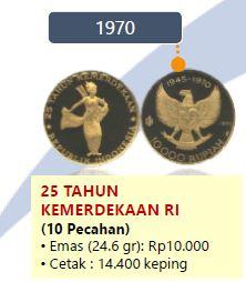 uang Peringatan 25 Tahun Kemerdekaan Indonesia
