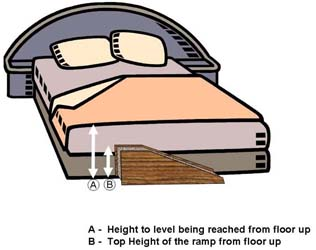 rampas para camas