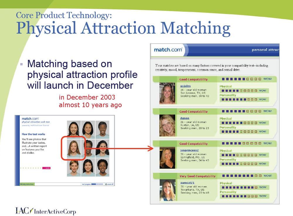 Matchmaker questionnaire