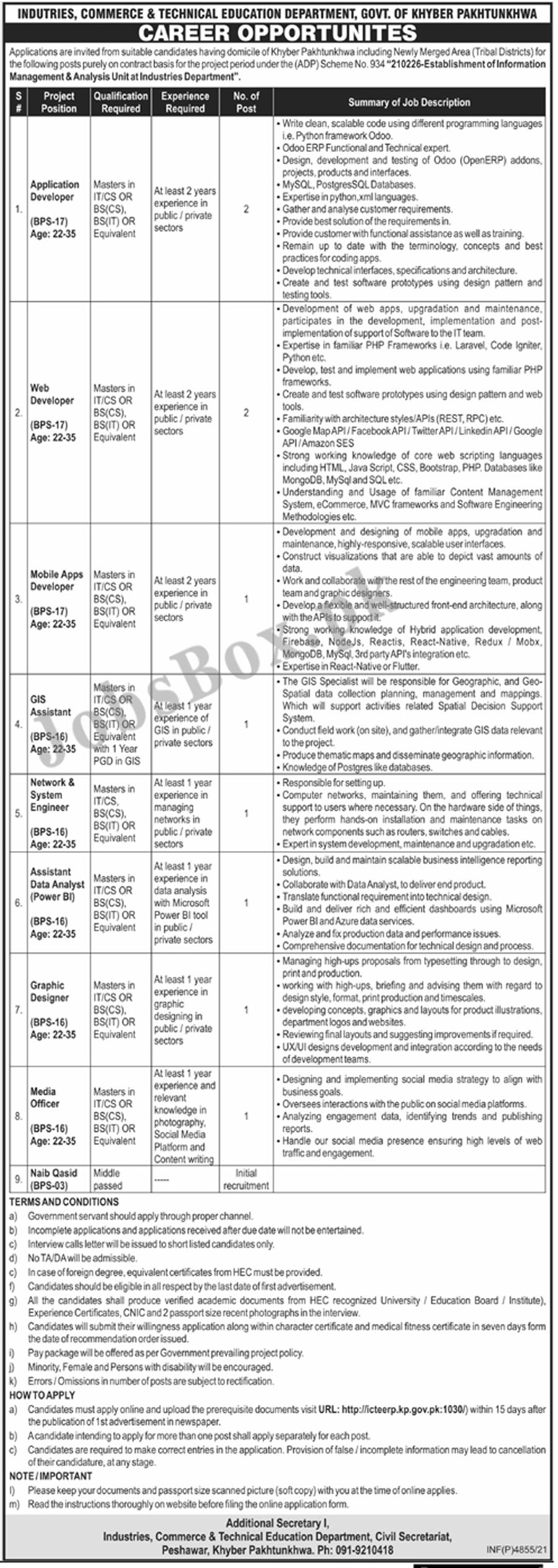 Industries, Commerce & Technical Education Department KPK Jobs 2021