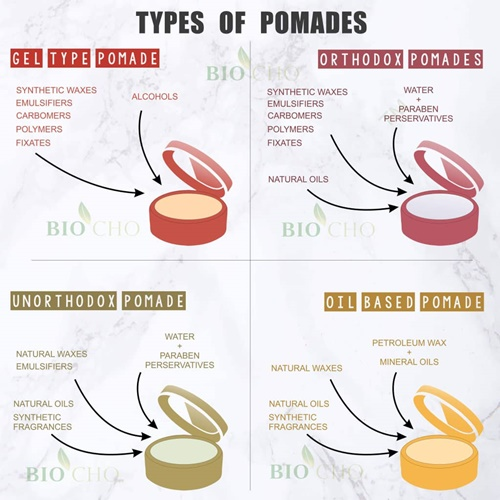 BIOCHO Pomade | Pomade Semulajadi dan Bebas Bahan Kimia