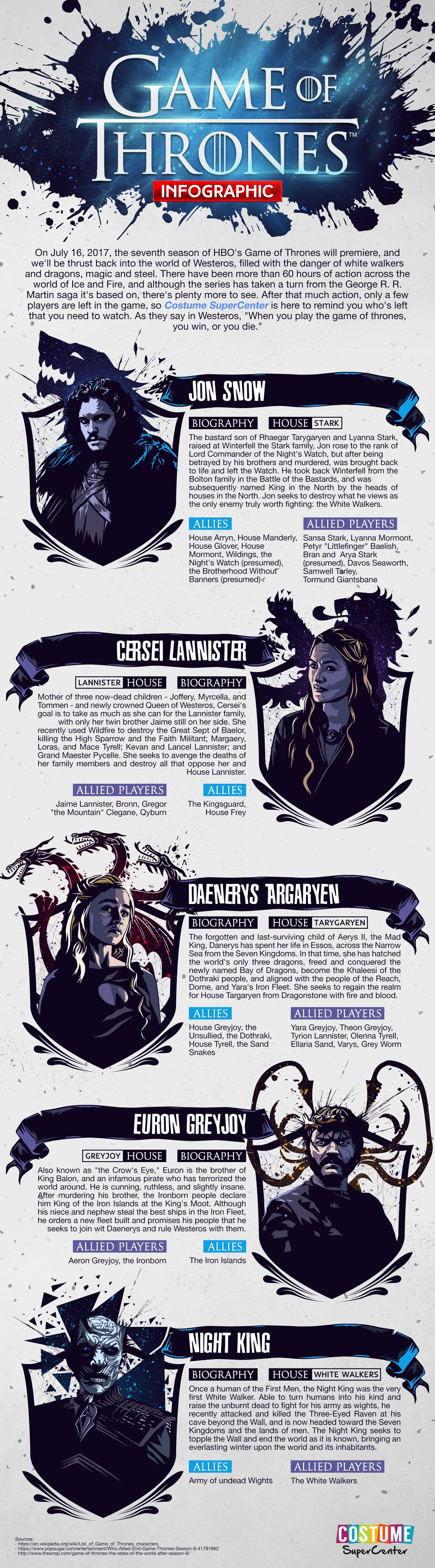 Game of Thrones Season 7 #Infographic