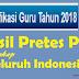 HASIL PRETEST PPG LENGKAP SELURUH INDONESIA