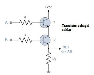 Gerbang AND dari transistor
