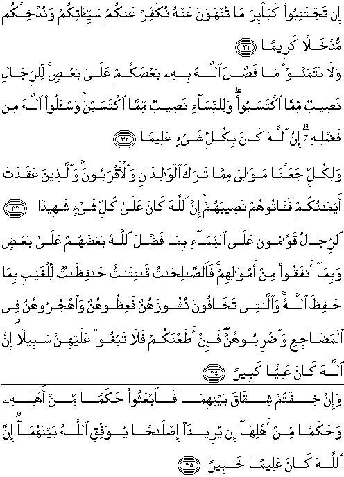 Surat An Nisa Ayat 34 : surat, Surat, Nisaa', Artinya, Terjemahannya, Lengkap, Alquran