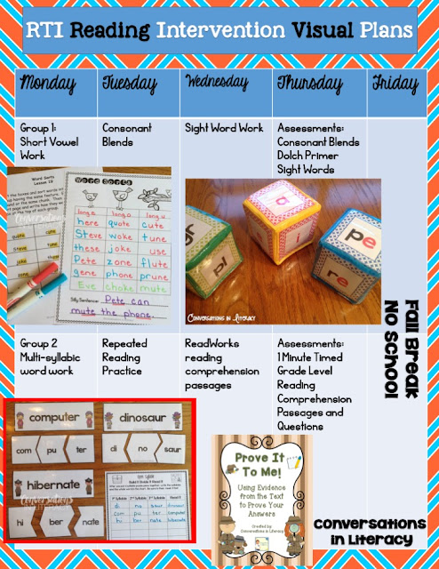 RTI reading intervention visual plans and resources