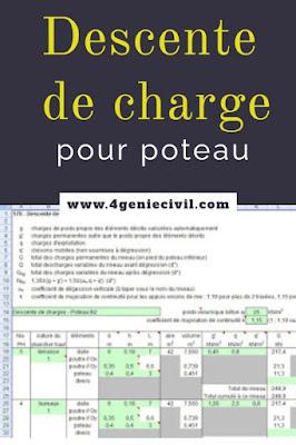 Excel de calcul de descente de charge pour poteau bâtiment