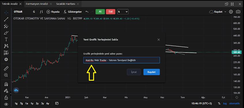 Matriks Web Trader Teknik Analiz Ekranı