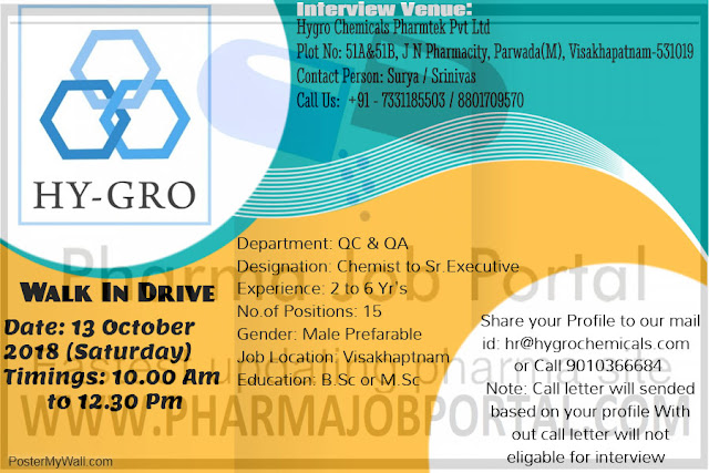 HYGRO Walk-In Interviews For Quality Assurance, & Quality Control Department at 13 October