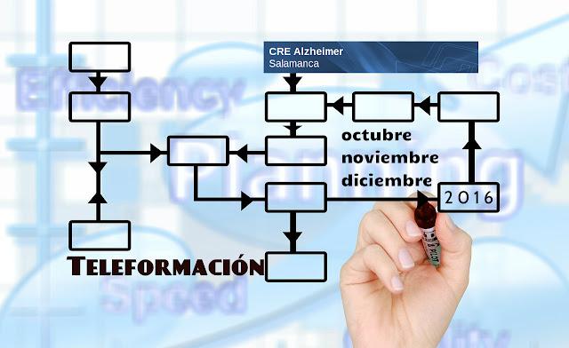 3 cursos de formación on line impartidos por CRE Alzheimer Salamanca
