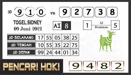 Prediksi Pencari Hoki Sdy Rabu 09-jun-2021