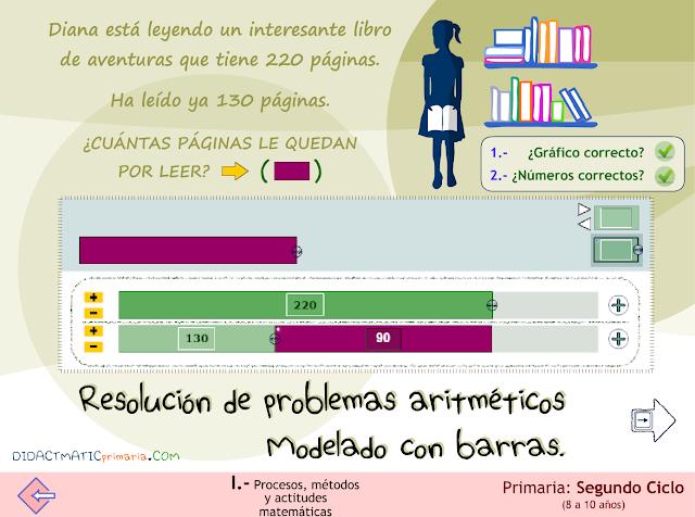 Resolución de problemas aritméticos. Modelo de barras interactivo. Segundo Ciclo.