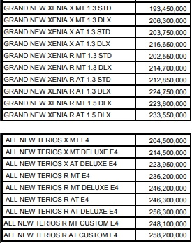 harga daihatsu palembang 2021