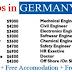Jobs In Germany Hiring Staff Visa Ticket Free Apply Now