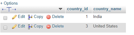 country table dumping data
