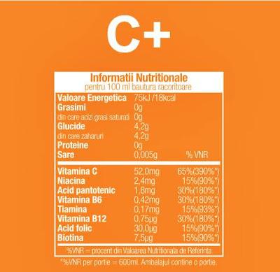 informații nutriționale calorii vitamin aqua