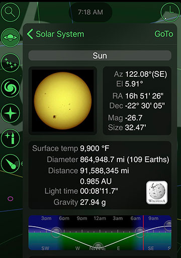 Using the sun to estimate lowest observable elevation about 6 degrees above the horizon (Source: Palmia Observatory)