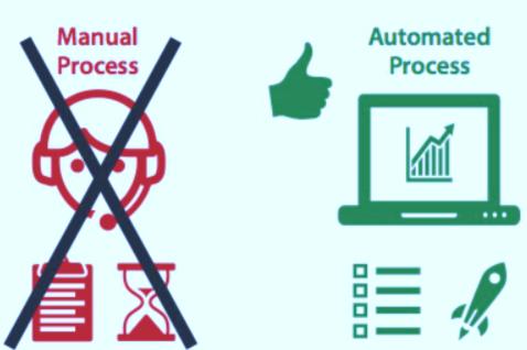 Automatic task generation via workflow management in SAP Hybris C4C