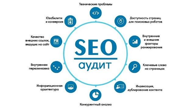 Что такое SEO-аудит (анализ сайта) и как его проводить?