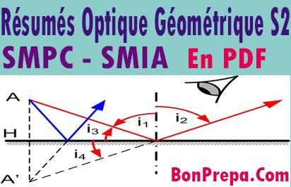 Résumés Optique Géométrique S2 SMPC / SMIA