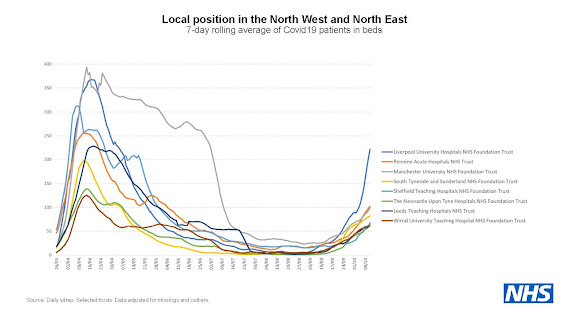 121020 Local position in the North West and North East