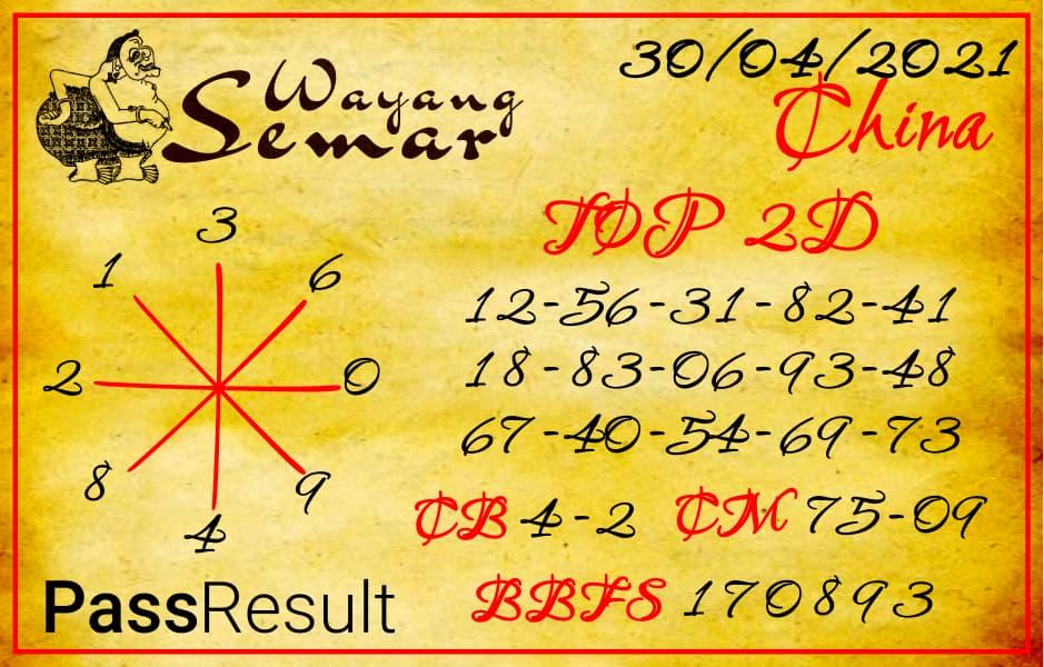 Wayang Semar - Prediksi Togel China