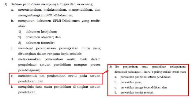LPMP dan PDSPK Salinan Permendikbud Nomor 28 tahun 2016 tentang Sistem Pejaminan Mutu Pendidikan Dasar dan Menengah