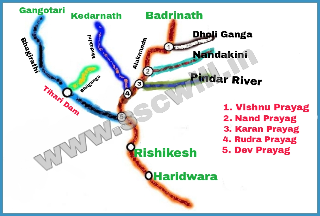 Ganga River System Map, Origin, Lenght, tributaries, Ending Point