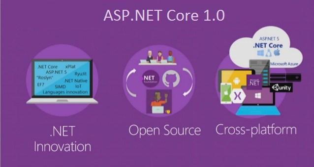 Programador .NET CORE en Zaragoza